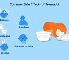 tramadol 200mg side effects